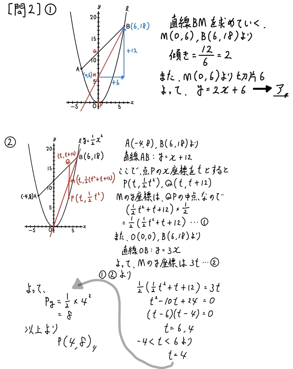 2018東京数学3_2