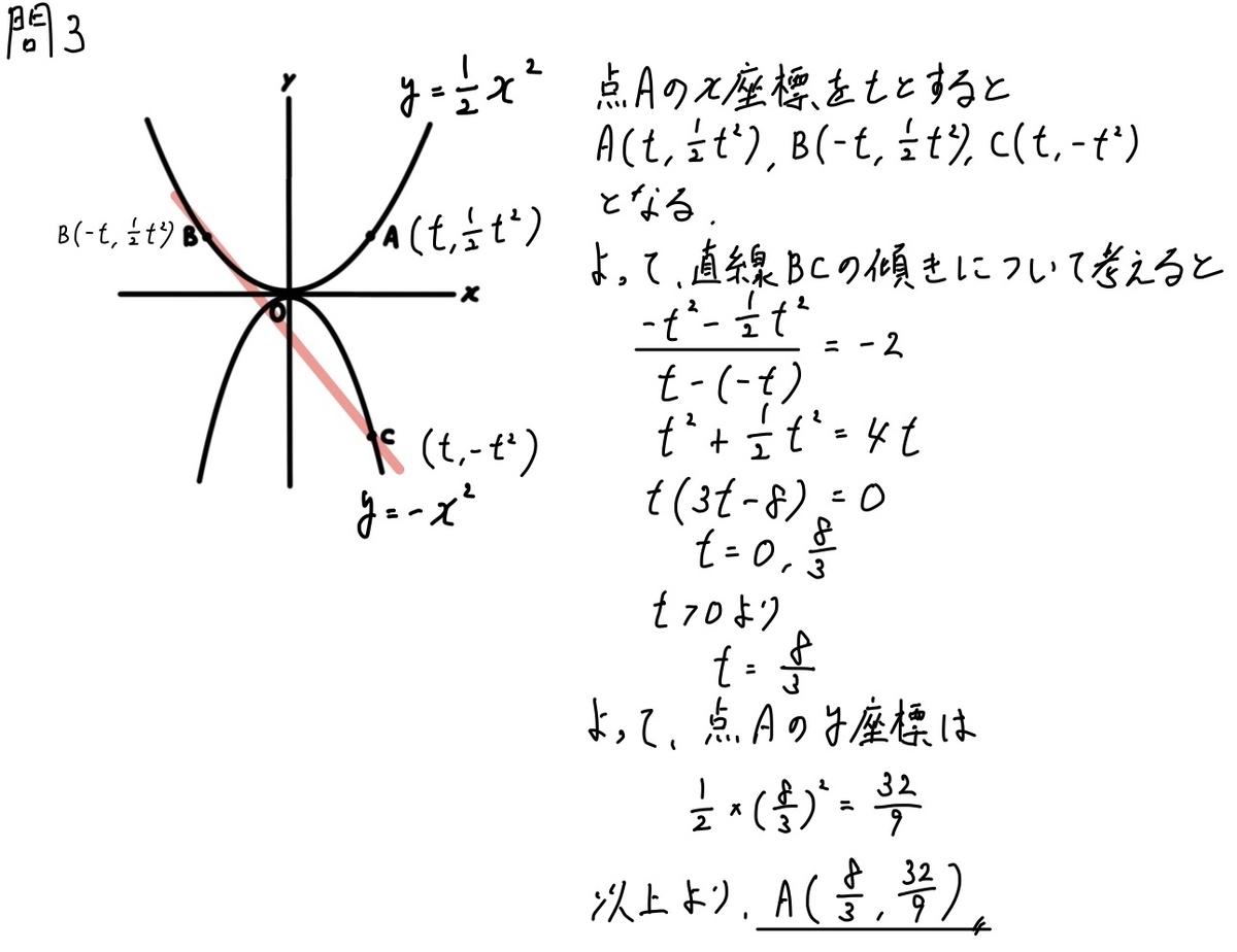 2020北海道数学3_3