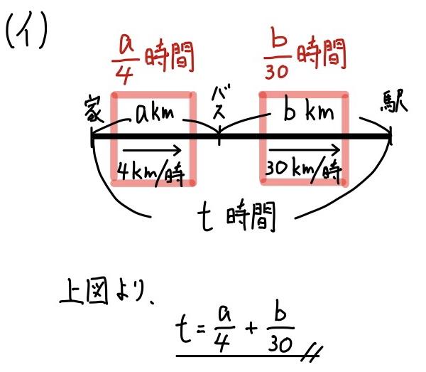 2018神奈川数学3