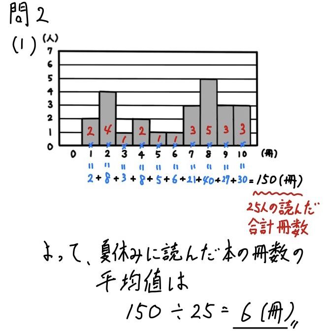 2020北海道数学5_2-1
