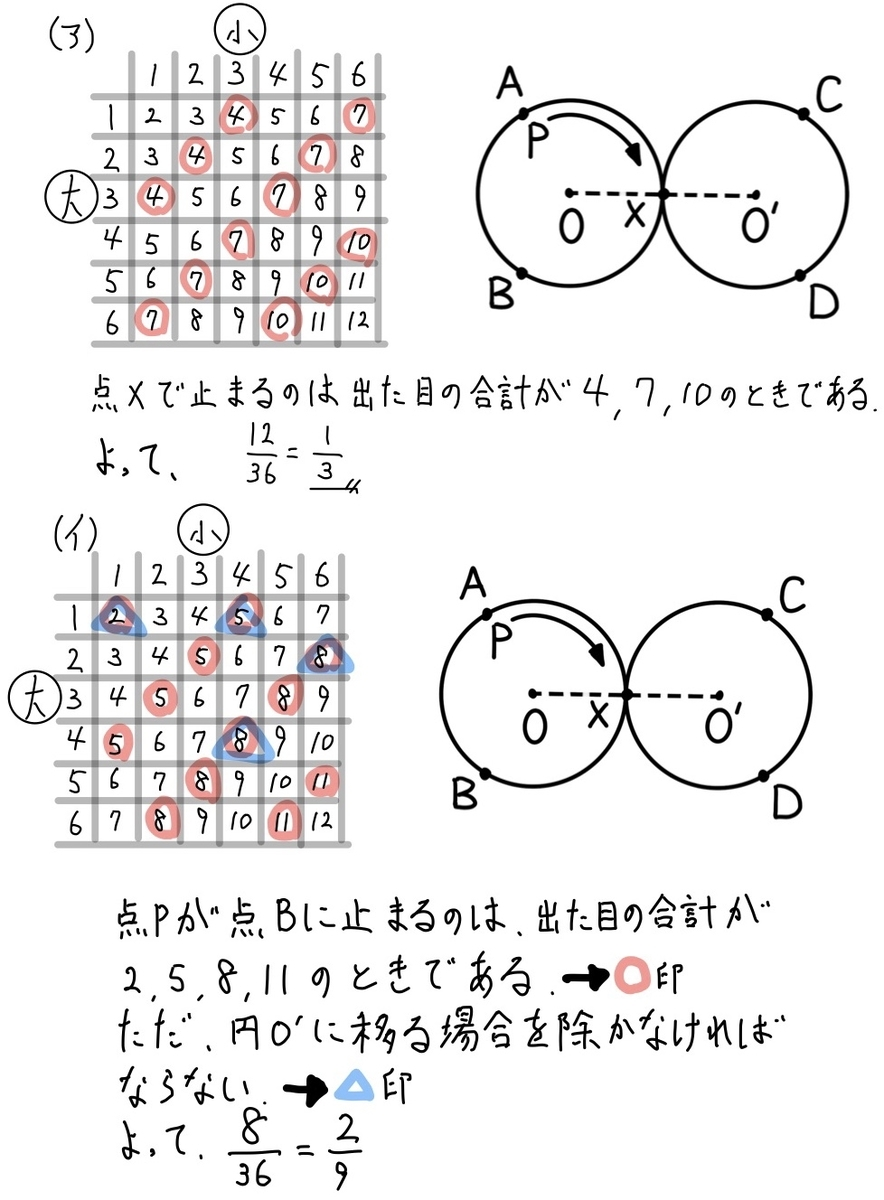 2020秋田数学5