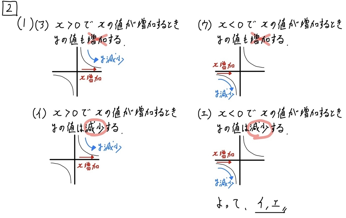 2020秋田数学2_1