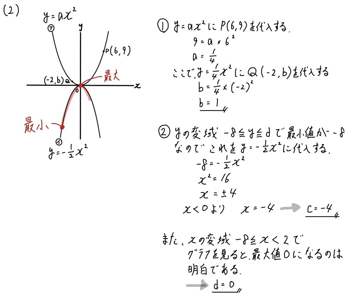 2020秋田数学2_2