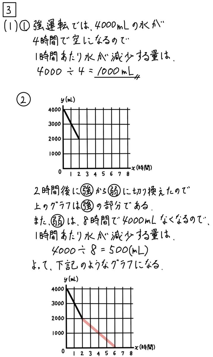 2020秋田数学3_1