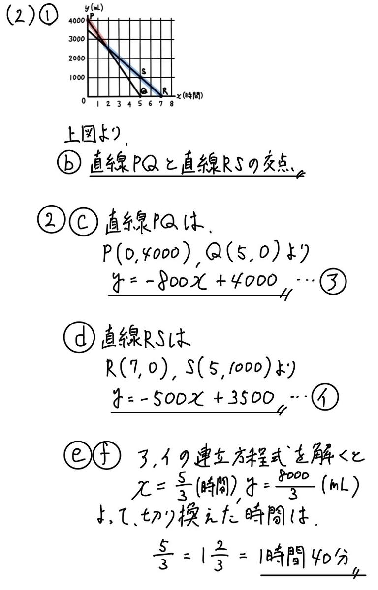 2020秋田数学3_2