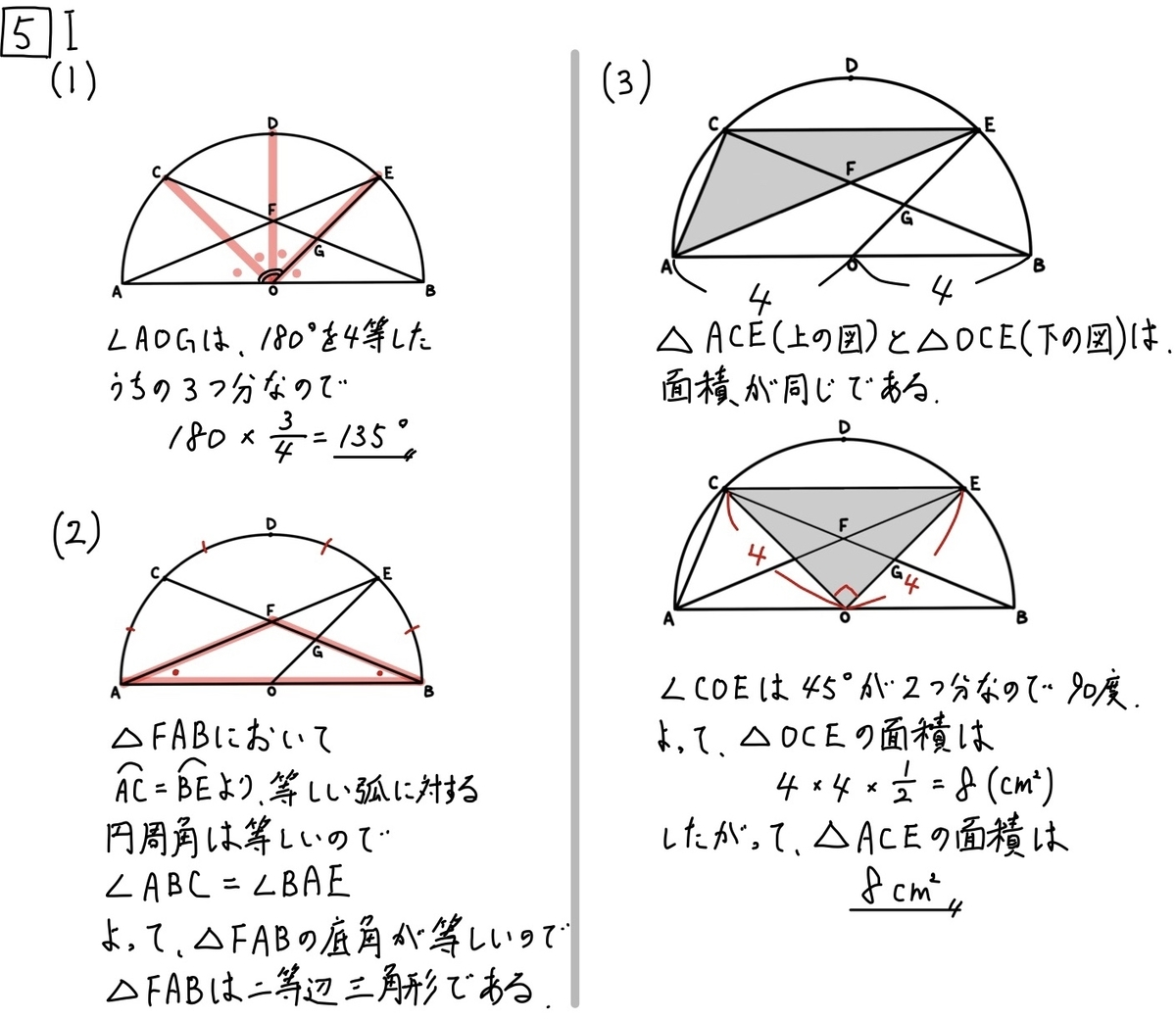 2020秋田数学5Ⅰ