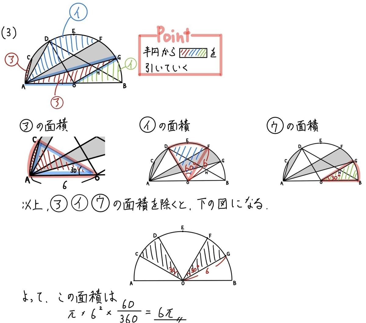 2020秋田数学5Ⅱ_3