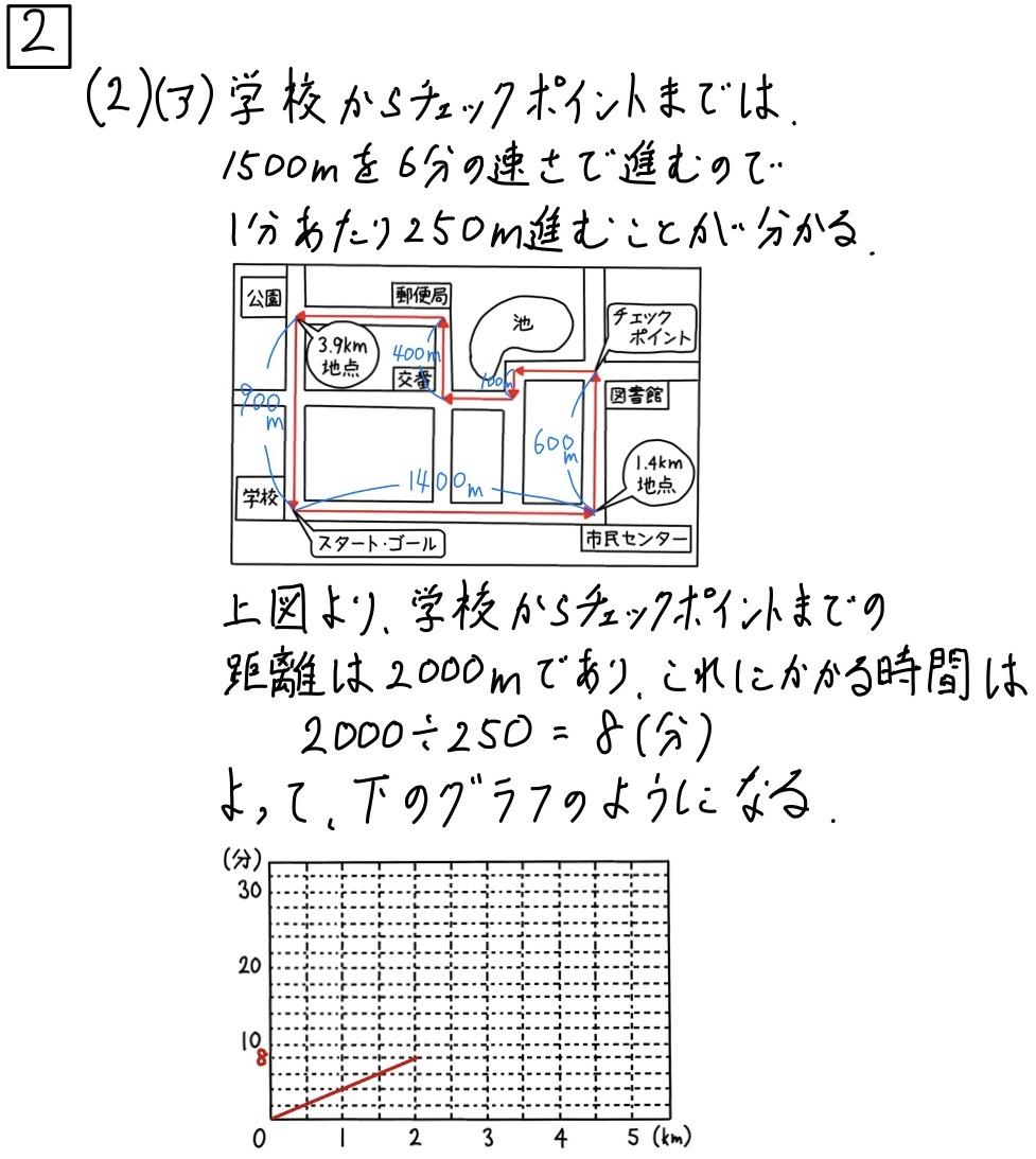 2020宮城数学3_2-2-ア
