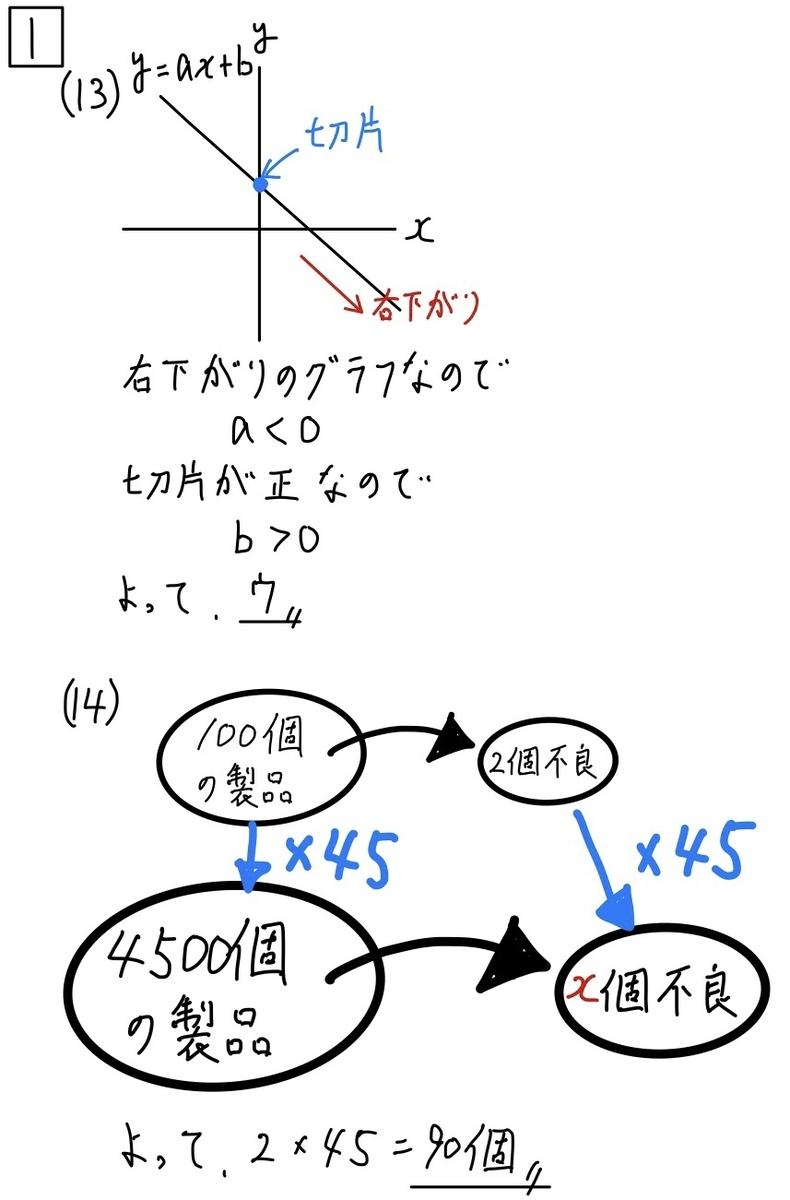 2020栃木数学1_13-14