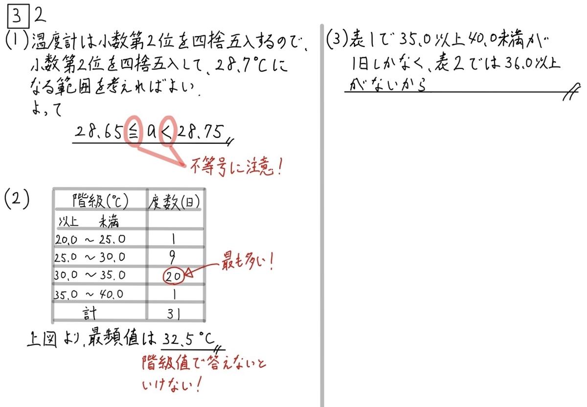 2020栃木数学3_2