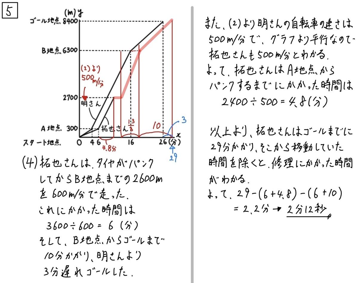 2020栃木数学5-4