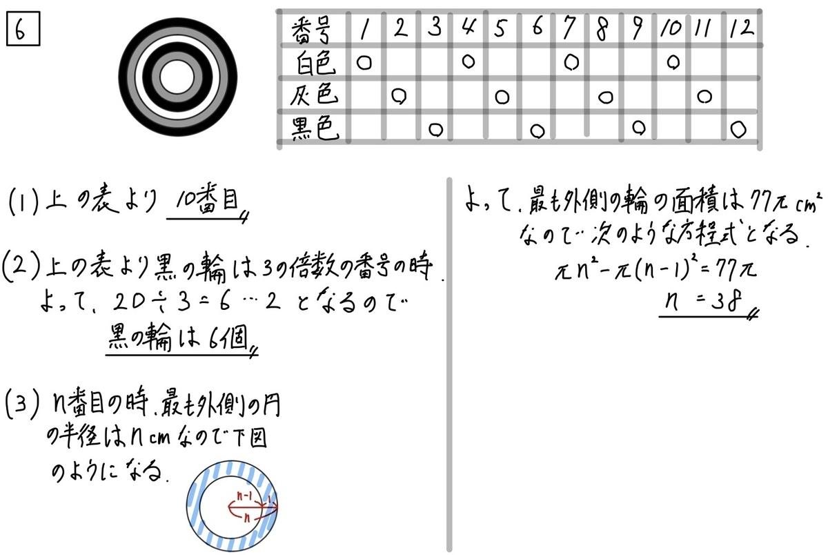 2020栃木数学6_1-3