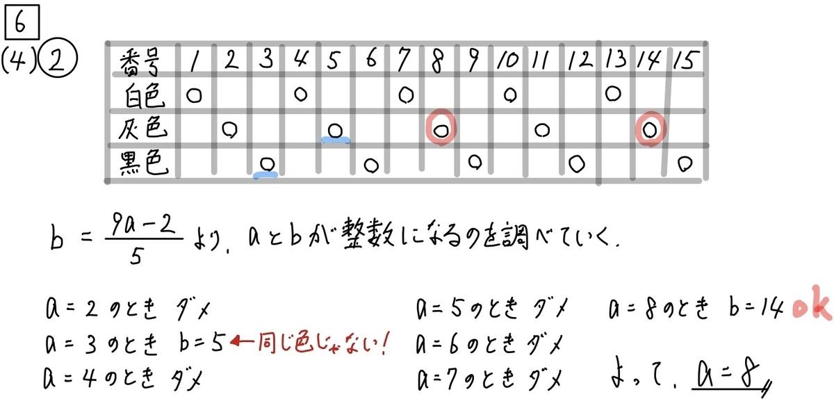 2020栃木数学6_4-2