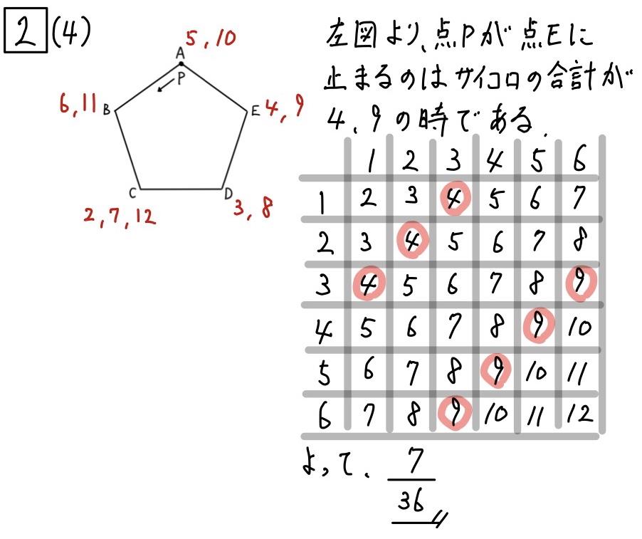 2020茨城数学2_4