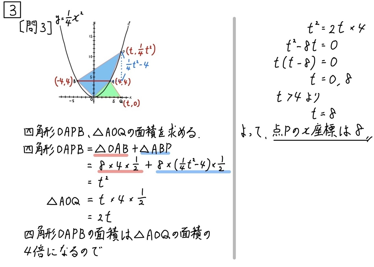 2020東京数学3-2