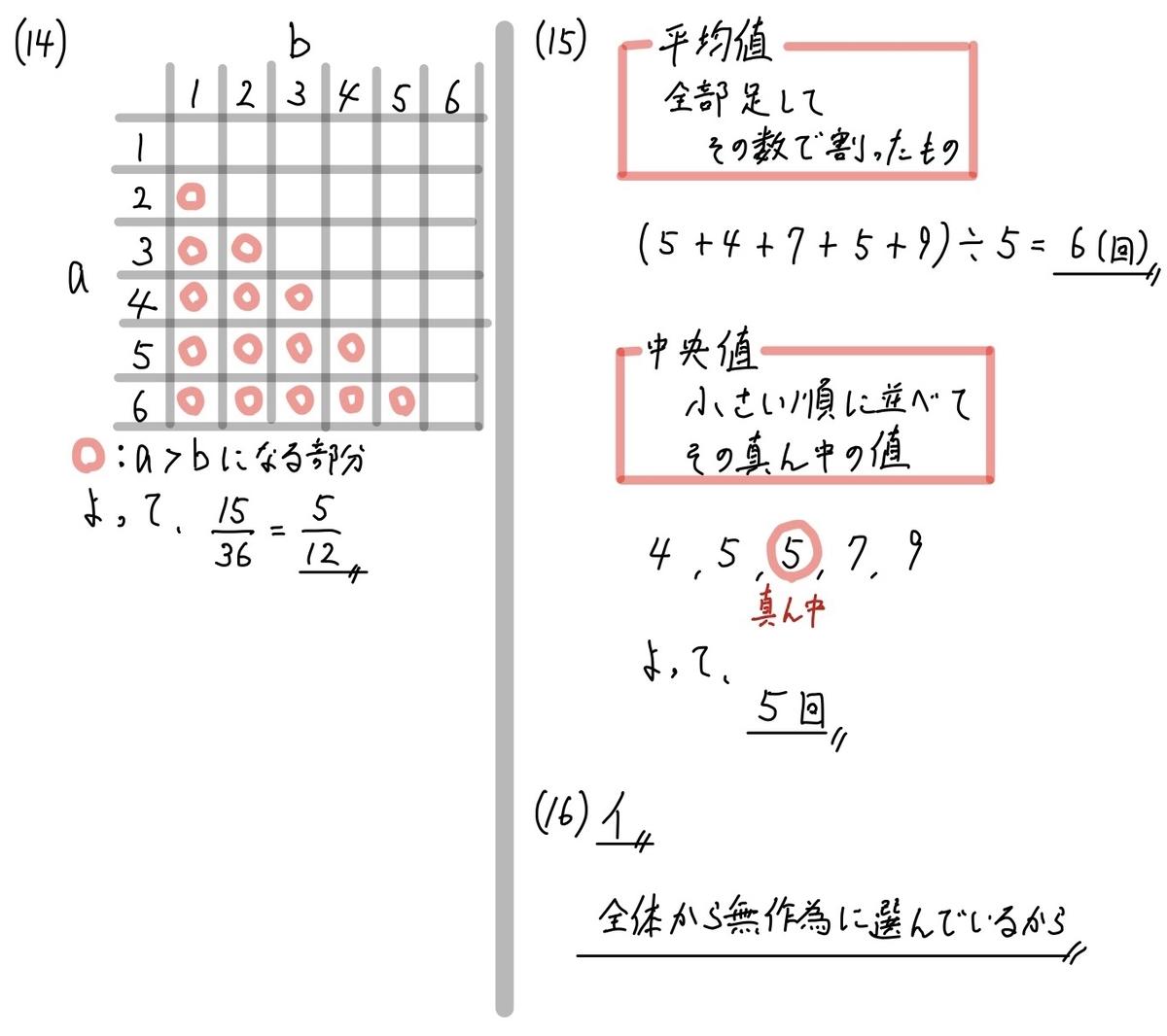 2020埼玉数学1_14-16