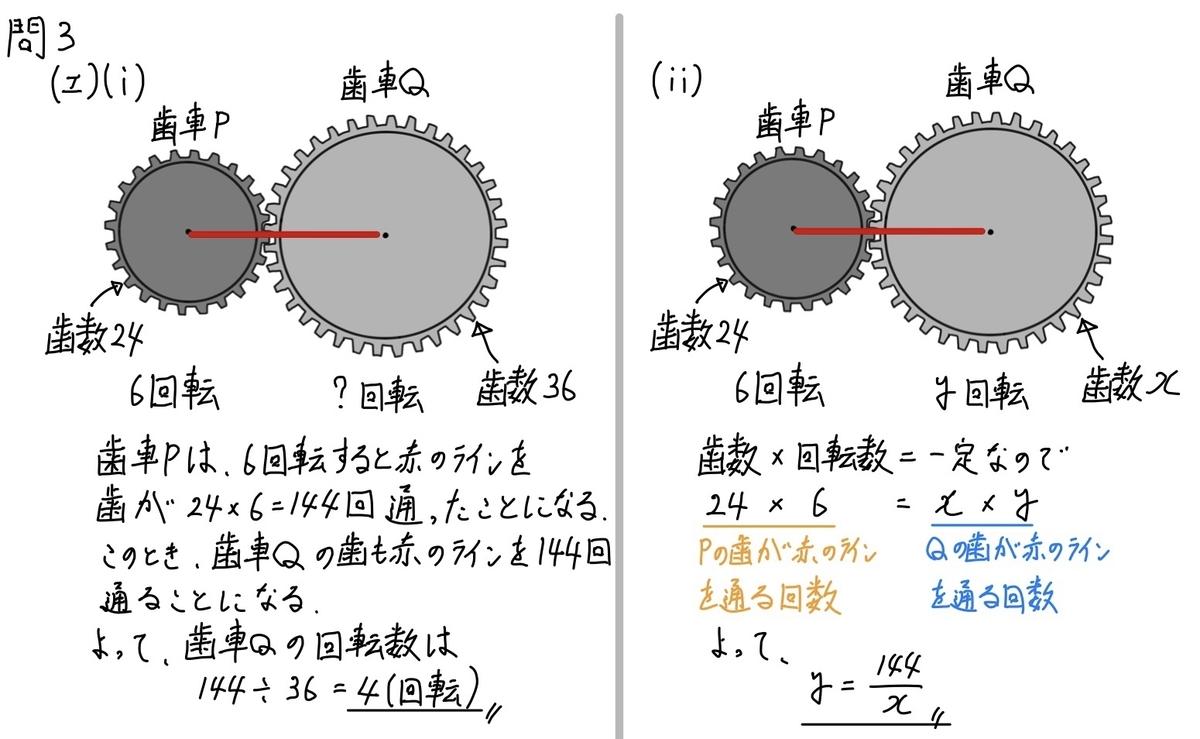 2020神奈川数学3エ