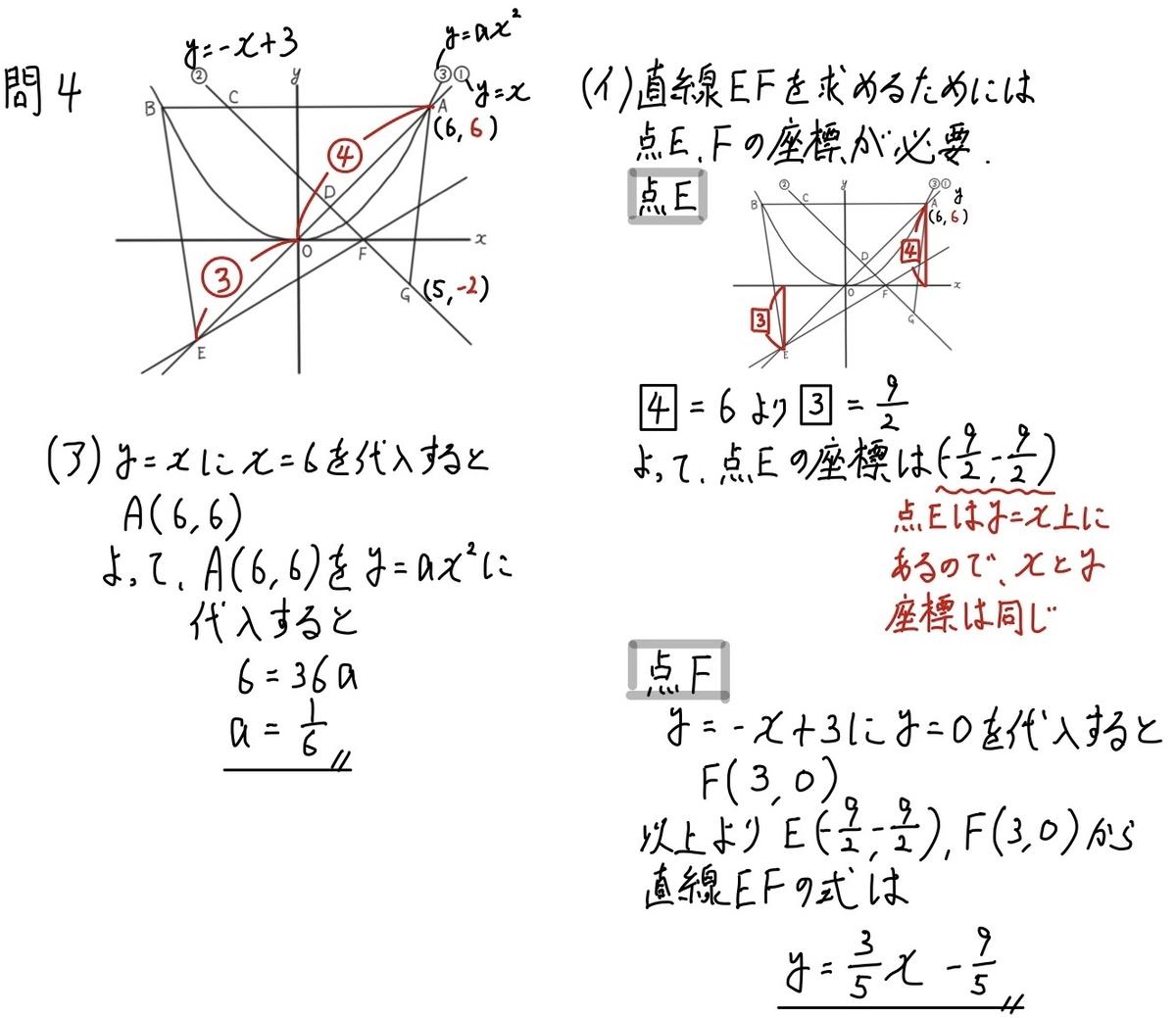 2020神奈川数学4アイ