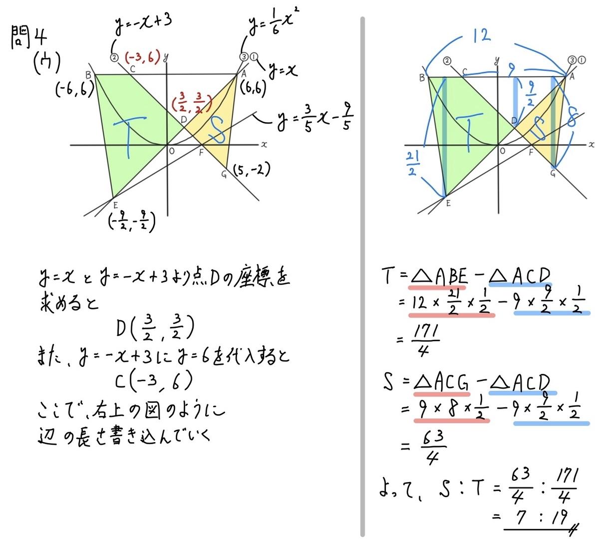 2020神奈川数学4ウ