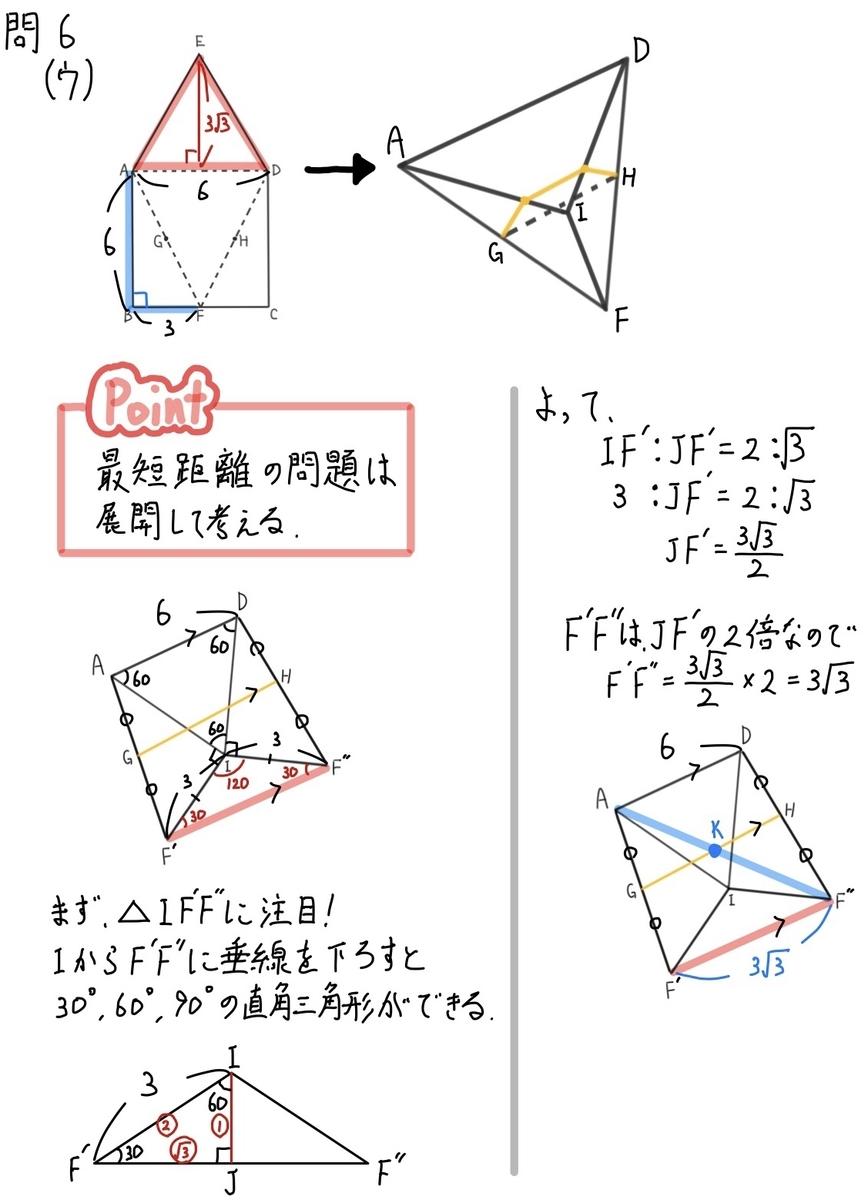 2020神奈川数学6ウ−1