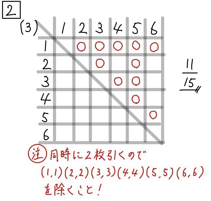 2020静岡数学2−3
