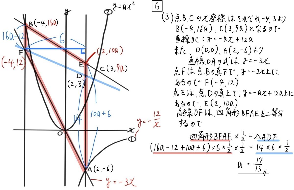 2020静岡数学6−3