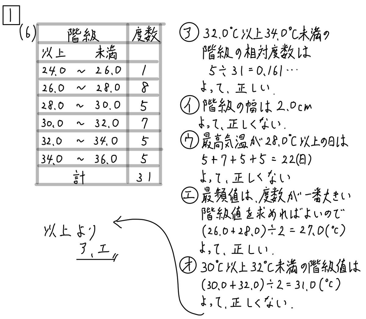 2020奈良数学1−6