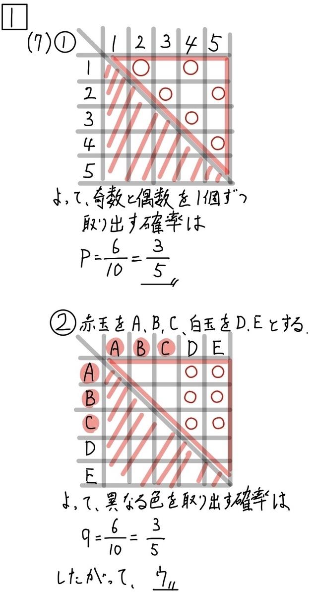 2020奈良数学1-7