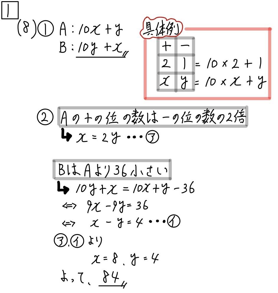 2020奈良数学1-8