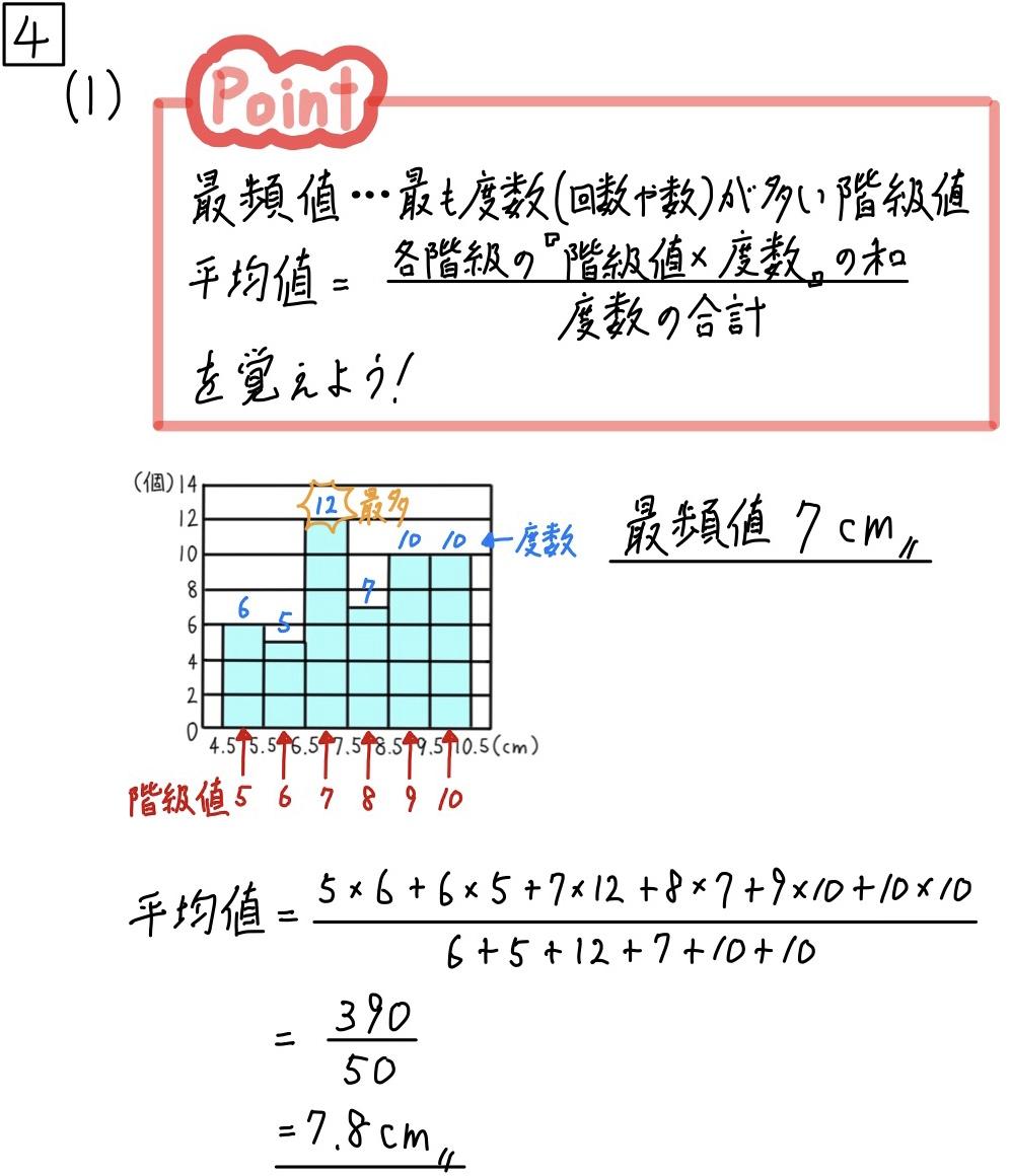 2020兵庫公立数学4-1