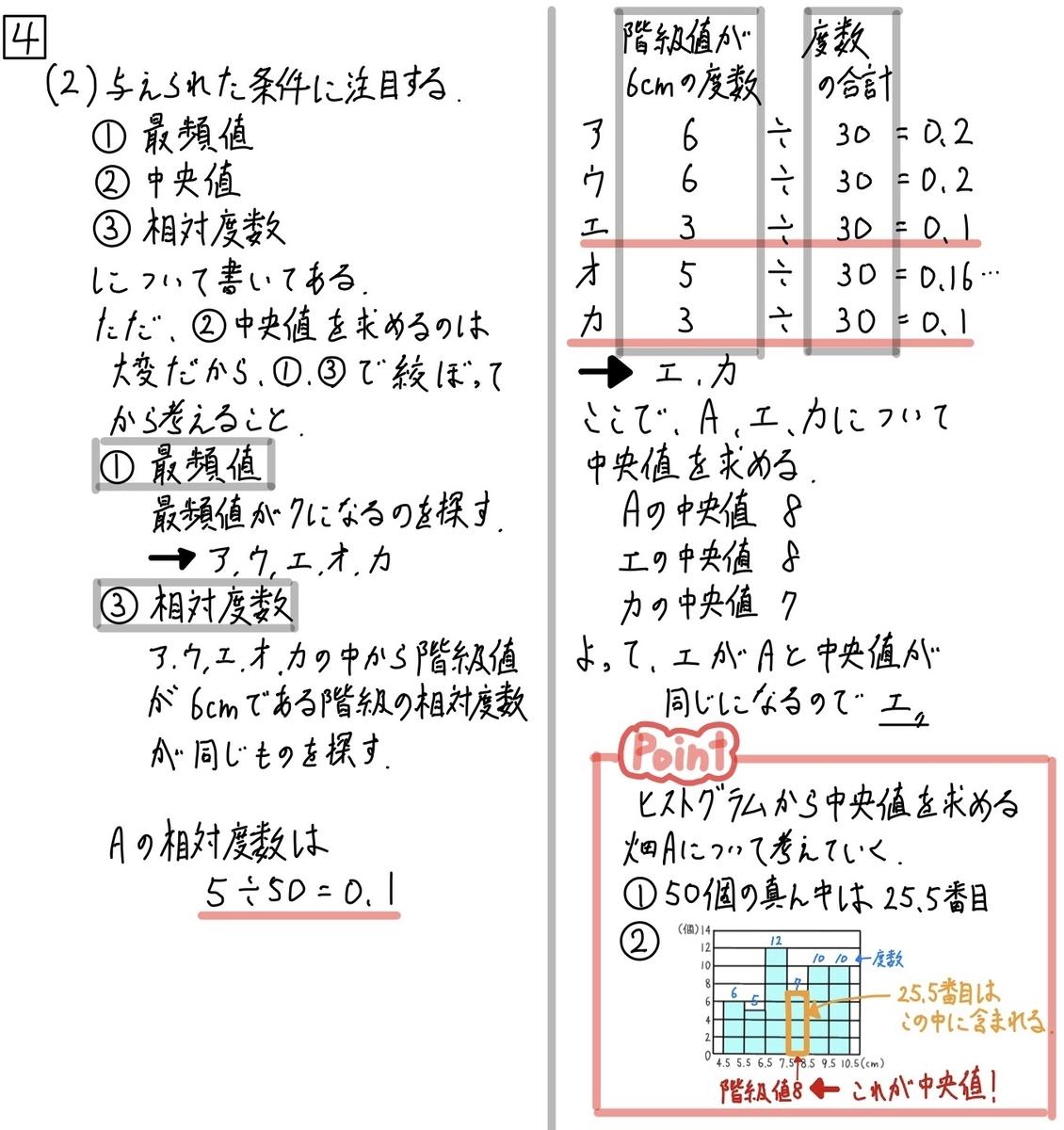 2020兵庫公立数学4-2