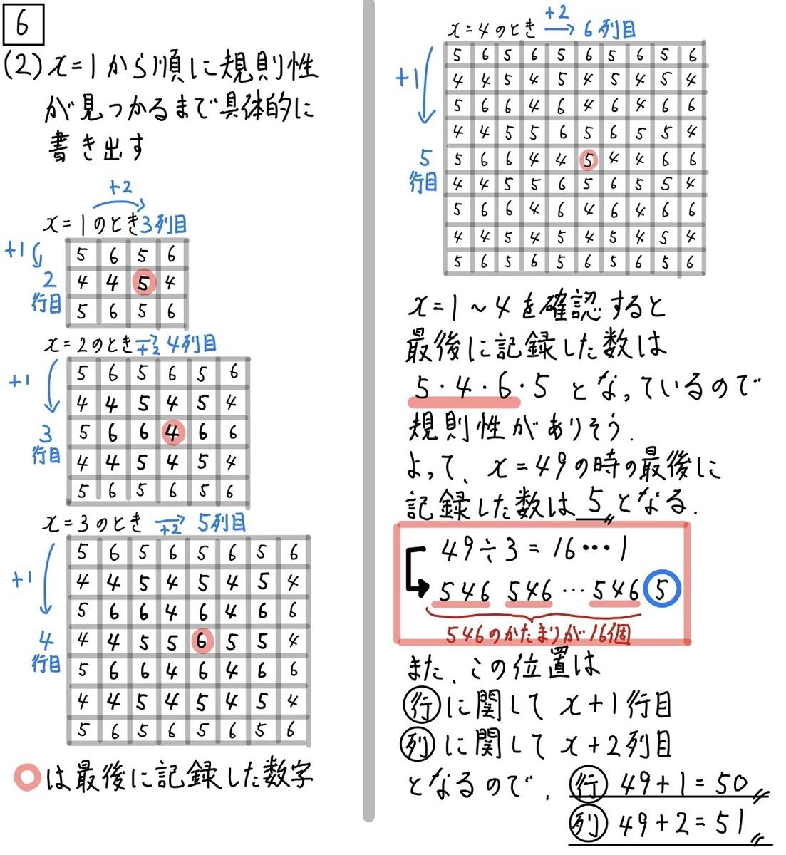2020兵庫公立数学6−2