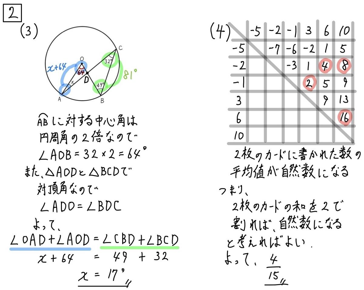 2020千葉公立数学2_3-4