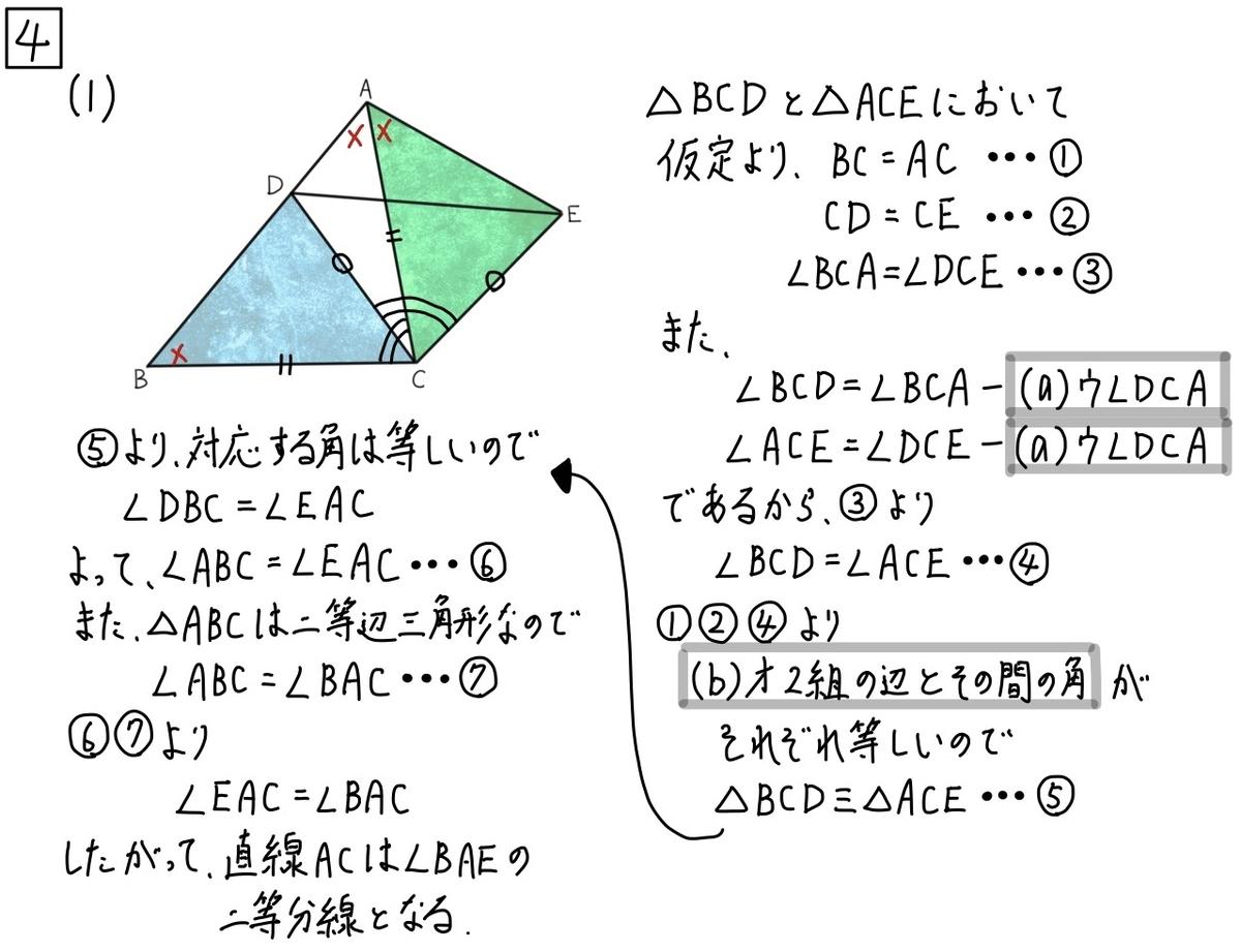 2020千葉公立数学4−1