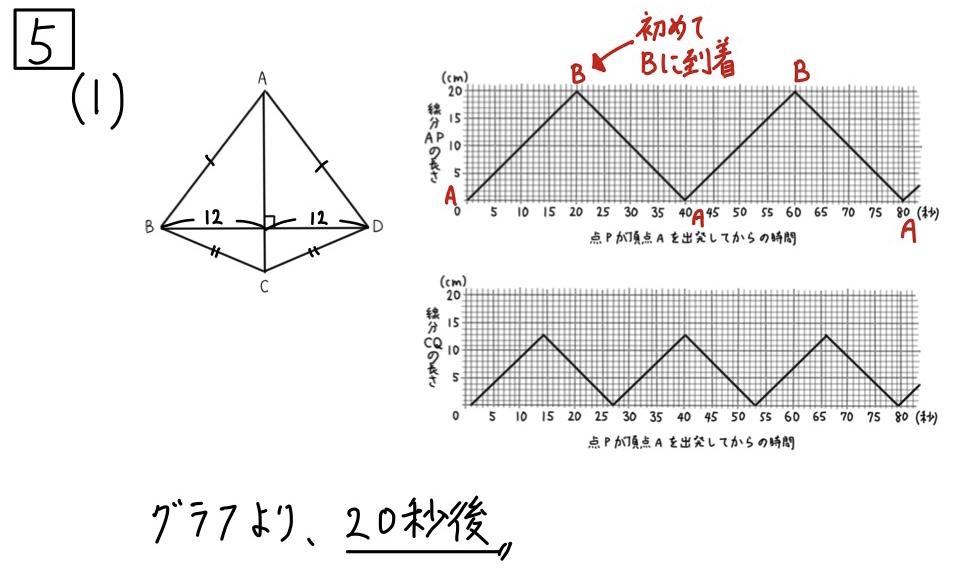 2020千葉公立数学5−1