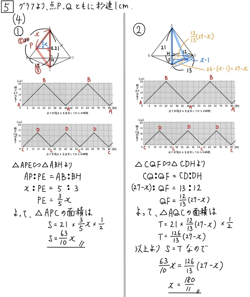 2020千葉公立数学5−4