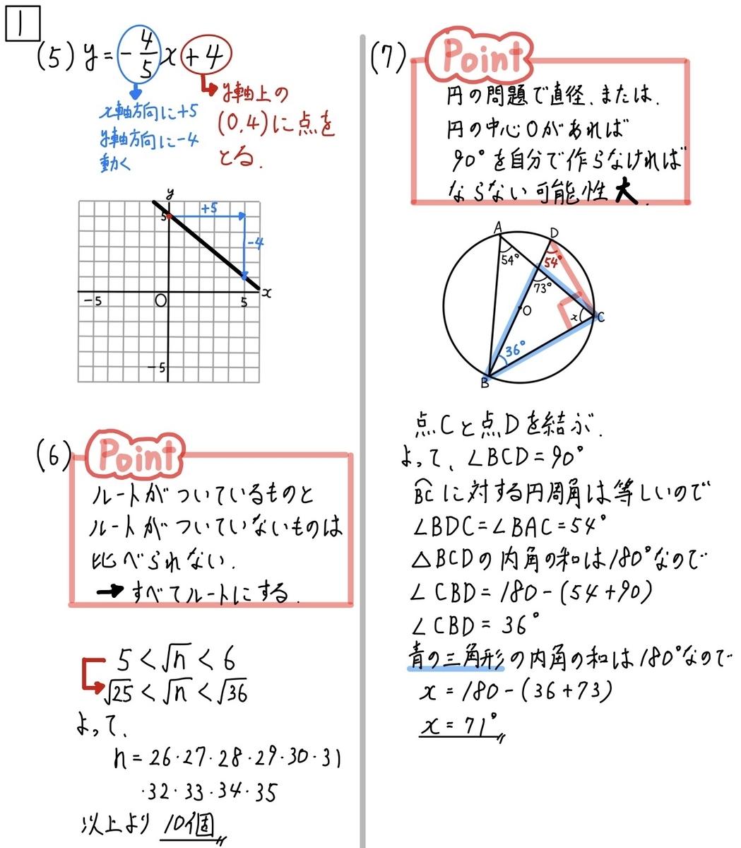 2020京都公立数学1_5-7