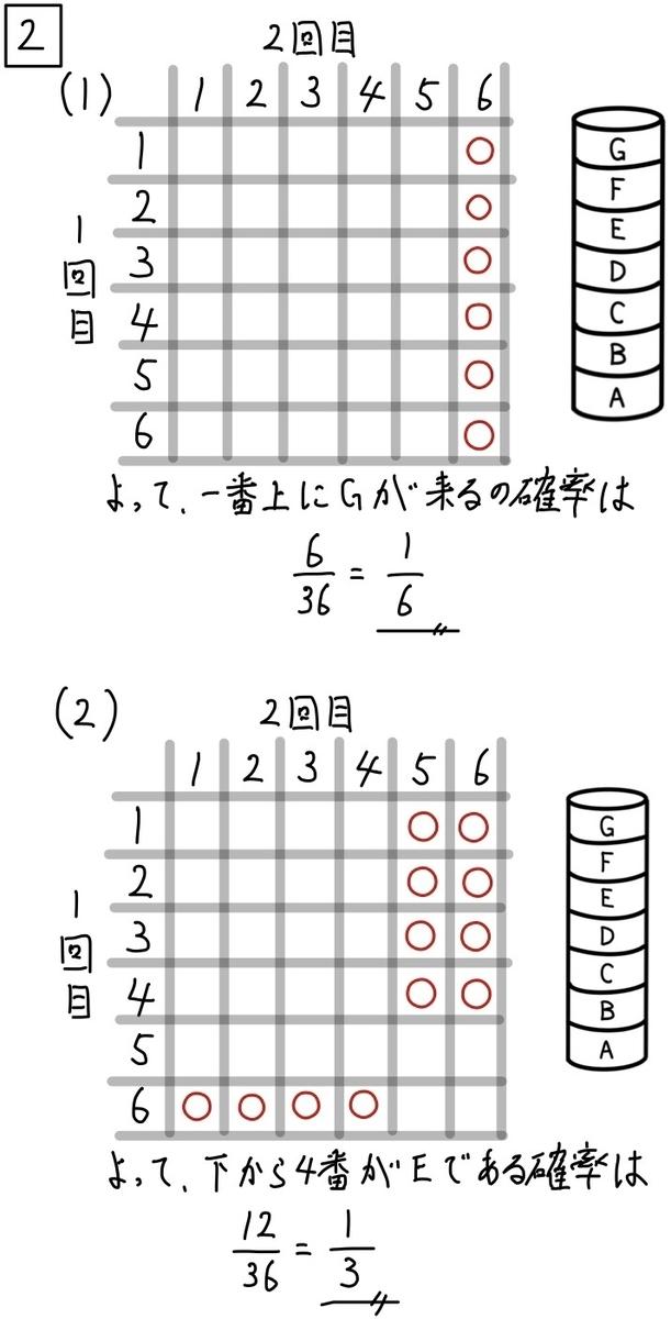 2020京都公立数学2