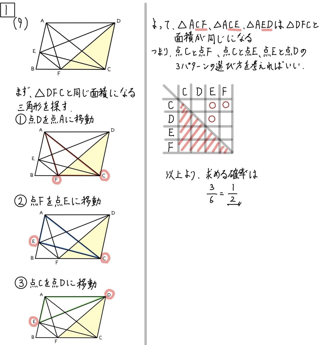 2020滋賀公立数学1-9