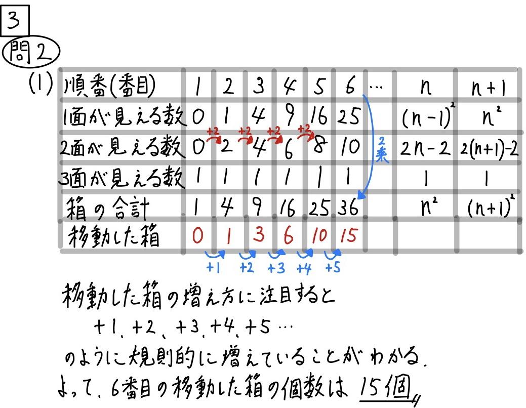 2020和歌山公立数学3_2-1
