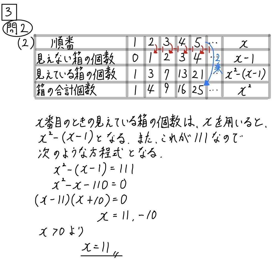 2020和歌山公立数学3_2-2