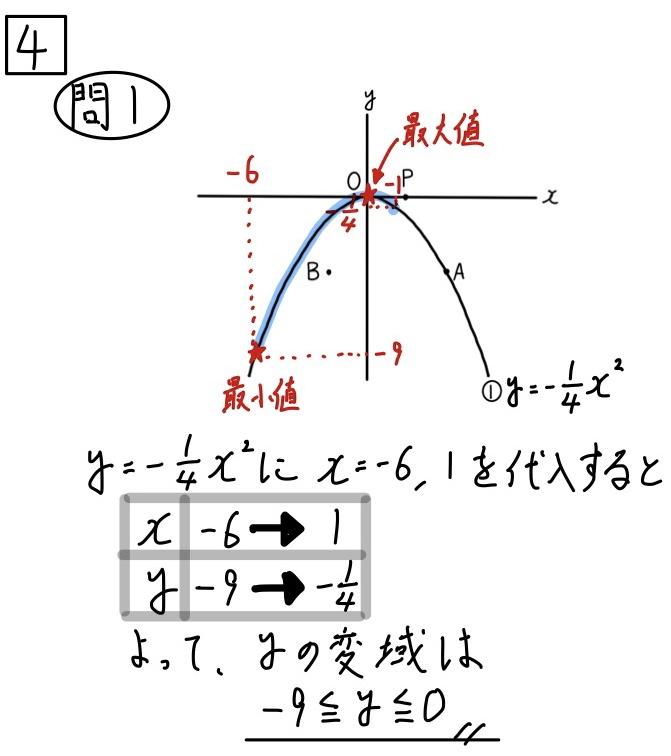 2020和歌山公立数学4−1
