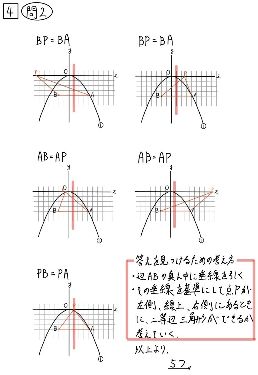 2020和歌山公立数学4−2