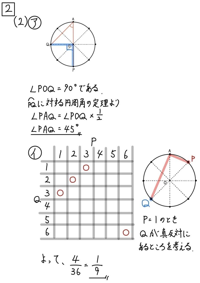2020青森公立数学2−2