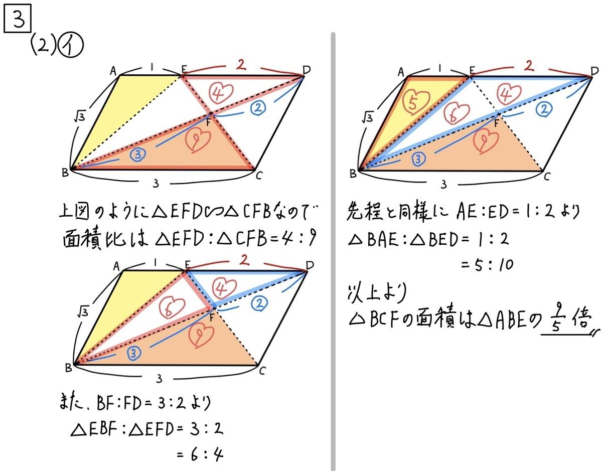 2020青森公立数学3−2イウ