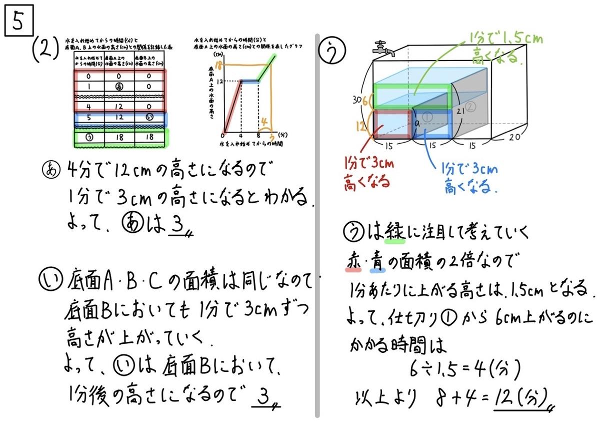 2020青森公立数学5−2