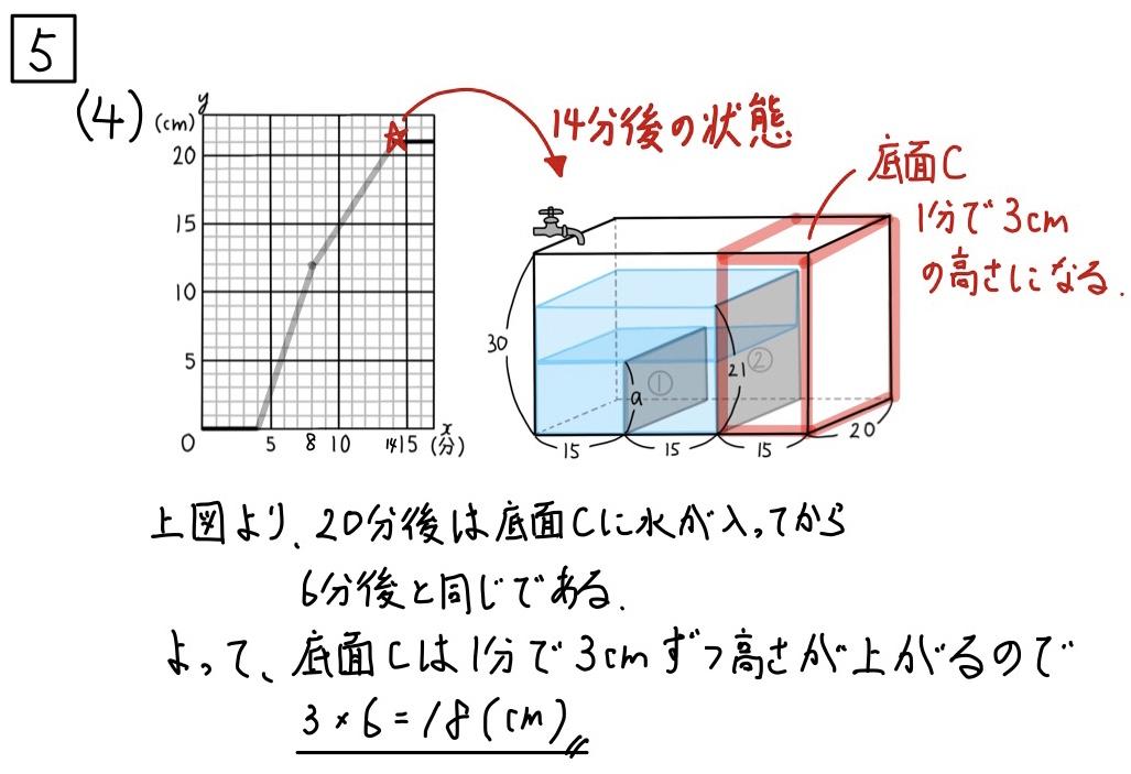 2020青森公立数学5−4