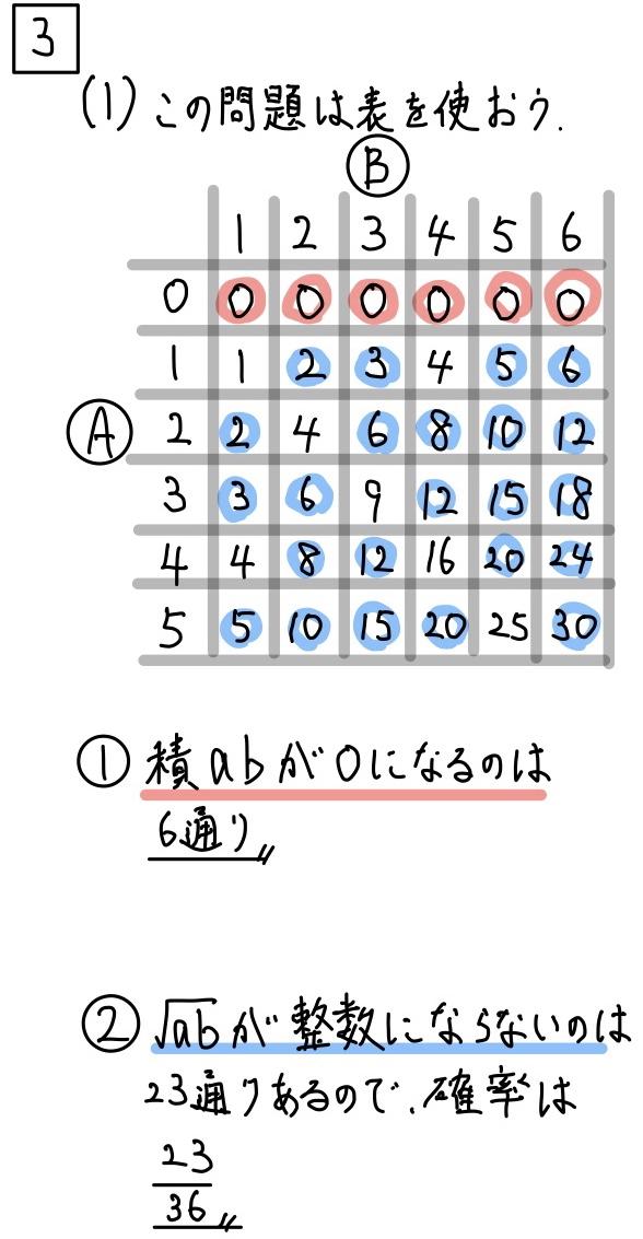 2020福島公立数学3-1