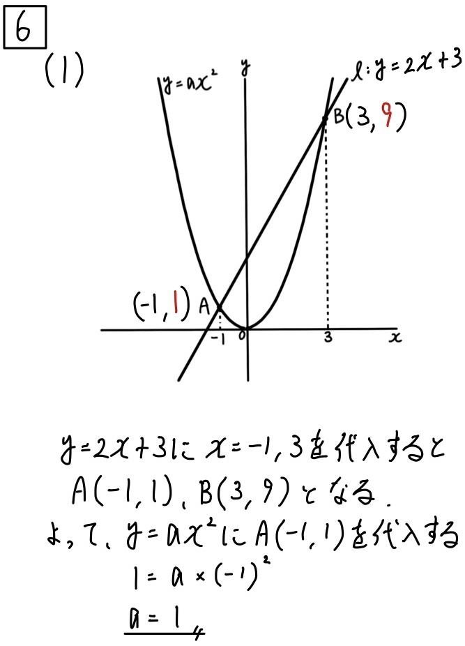 2020福島公立数学6−1