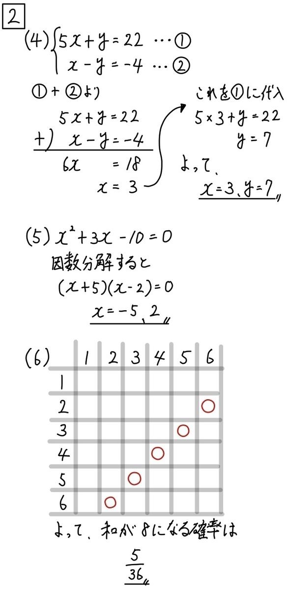 2020大阪公立数学A2-4-6